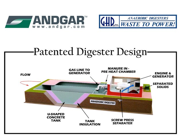 Patented Digester Design (for web) farm power